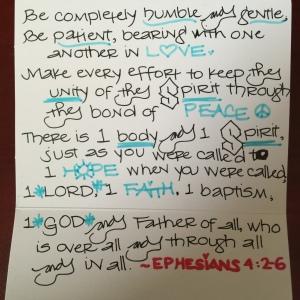 Ephesians 4: 2-6